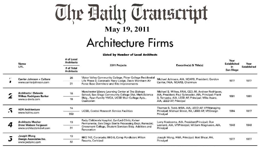 SDDT-ArchitectureFirms